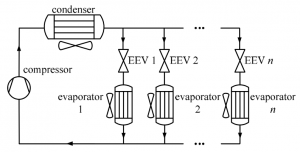 Fig. 1 – Schematic of n-evaporator VCS.