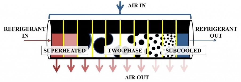 Fig. 12Finite Volume Modeling Approach